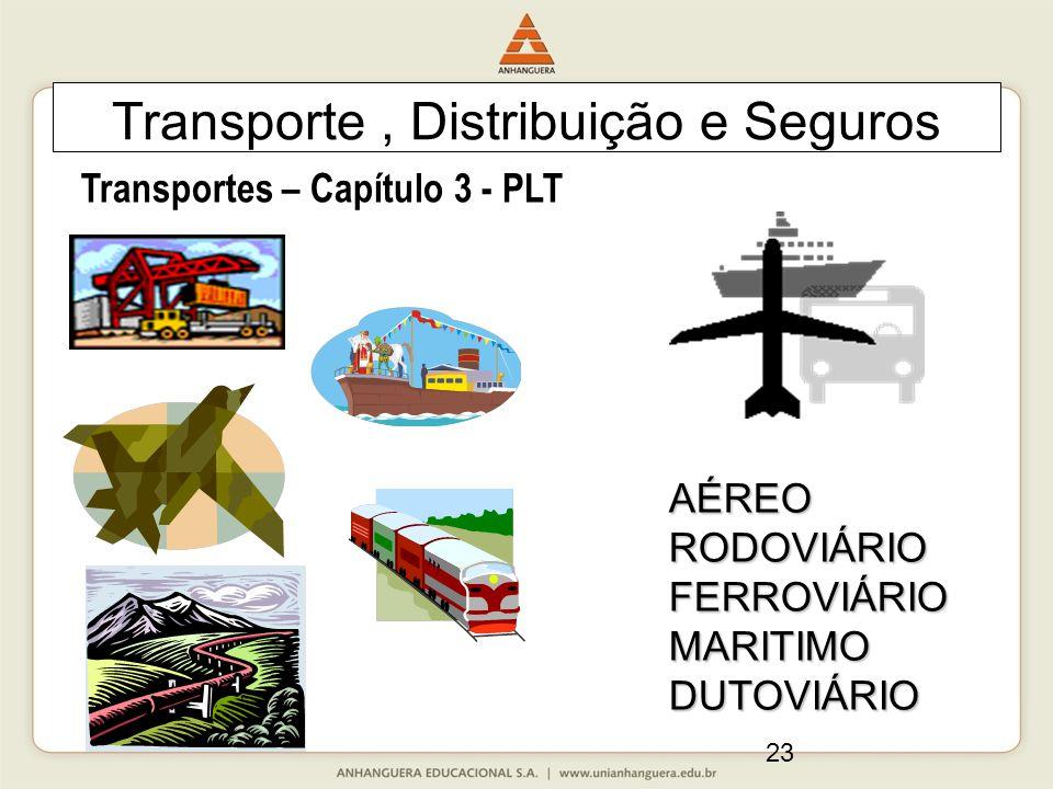 23 Transporte, Distribuição e Seguros Transportes – Capítulo 3 - PLT AÉREORODOVIÁRIOFERROVIÁRIOMARITIMODUTOVIÁRIO