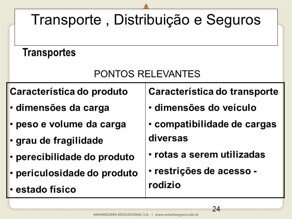 24 Transporte, Distribuição e Seguros Transportes PONTOS RELEVANTES Característica do produto dimensões da carga peso e volume da carga grau de fragil