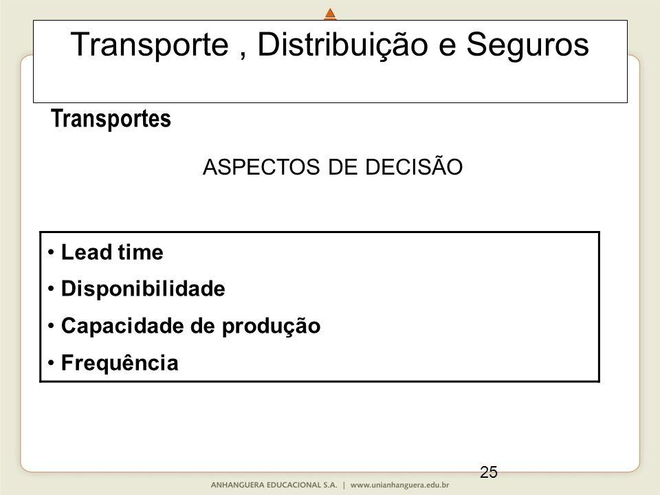 25 Transporte, Distribuição e Seguros Transportes ASPECTOS DE DECISÃO Lead time Disponibilidade Capacidade de produção Frequência