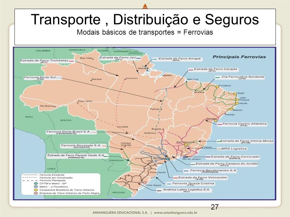 27 Transporte, Distribuição e Seguros Modais básicos de transportes = Ferrovias