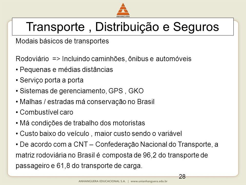 28 Transporte, Distribuição e Seguros Modais básicos de transportes Rodoviário => Incluindo caminhões, ônibus e automóveis Pequenas e médias distância