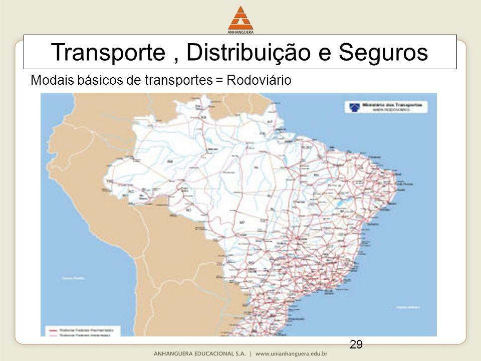 29 Transporte, Distribuição e Seguros Modais básicos de transportes = Rodoviário