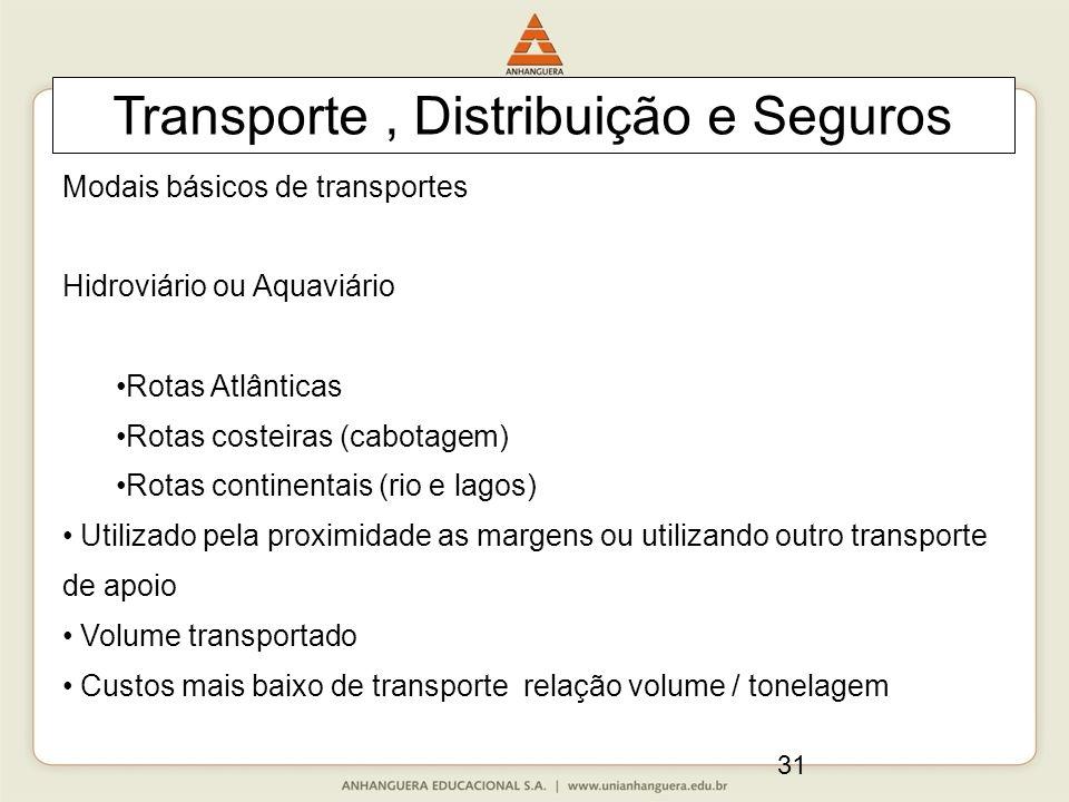 31 Transporte, Distribuição e Seguros Modais básicos de transportes Hidroviário ou Aquaviário Rotas Atlânticas Rotas costeiras (cabotagem) Rotas conti