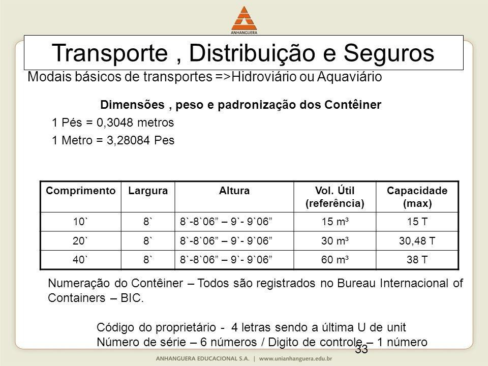 33 Transporte, Distribuição e Seguros Modais básicos de transportes =>Hidroviário ou Aquaviário Dimensões, peso e padronização dos Contêiner 1 Pés = 0,3048 metros 1 Metro = 3,28084 Pes ComprimentoLarguraAlturaVol.