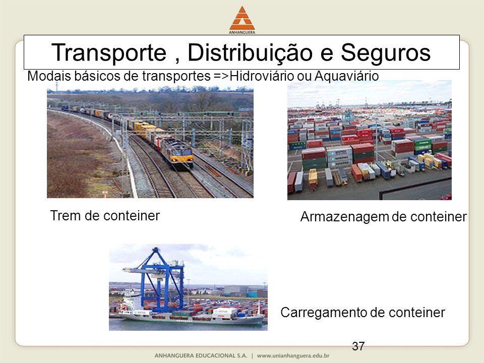 37 Trem de conteiner Armazenagem de conteiner Carregamento de conteiner Transporte, Distribuição e Seguros Modais básicos de transportes =>Hidroviário ou Aquaviário
