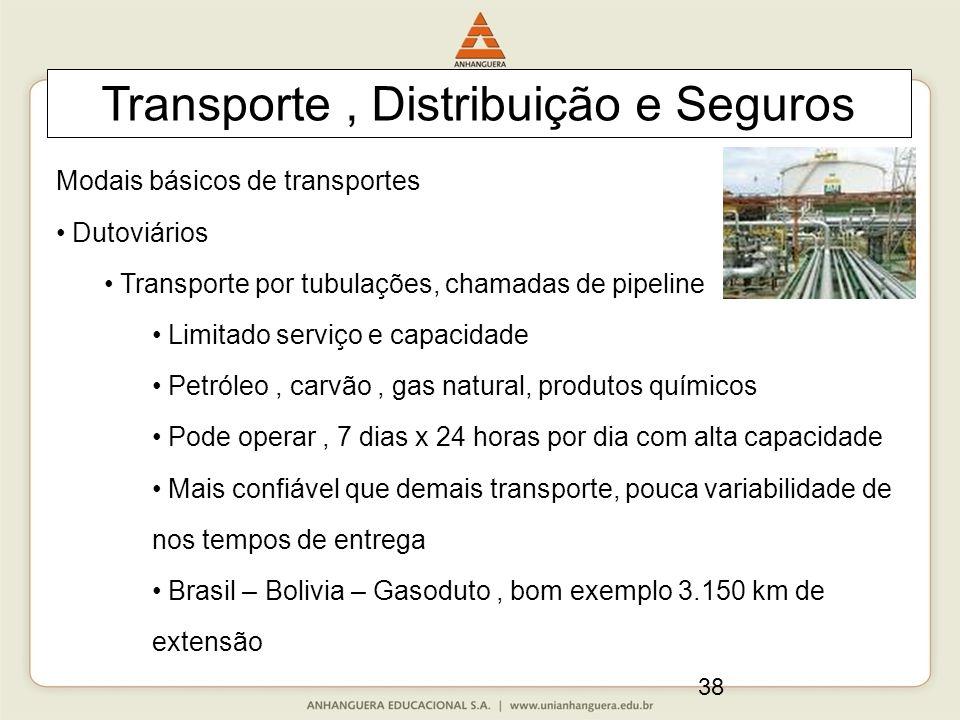 38 Transporte, Distribuição e Seguros Modais básicos de transportes Dutoviários Transporte por tubulações, chamadas de pipeline Limitado serviço e cap