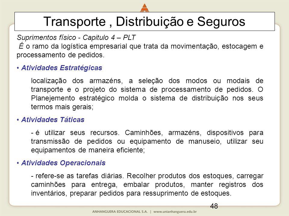 48 Transporte, Distribuição e Seguros Suprimentos físico - Capitulo 4 – PLT É o ramo da logística empresarial que trata da movimentação, estocagem e processamento de pedidos.