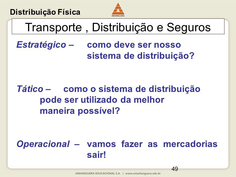 49 Transporte, Distribuição e Seguros Estratégico – como deve ser nosso sistema de distribuição? Tático – como o sistema de distribuição pode ser util