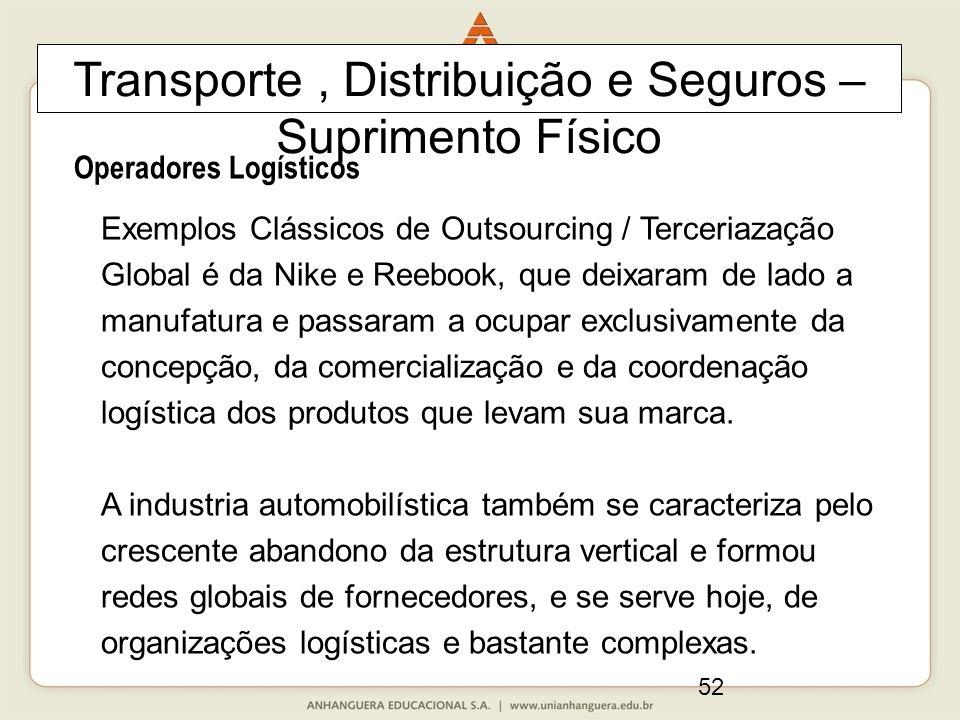 52 Operadores Logísticos Exemplos Clássicos de Outsourcing / Terceriazação Global é da Nike e Reebook, que deixaram de lado a manufatura e passaram a