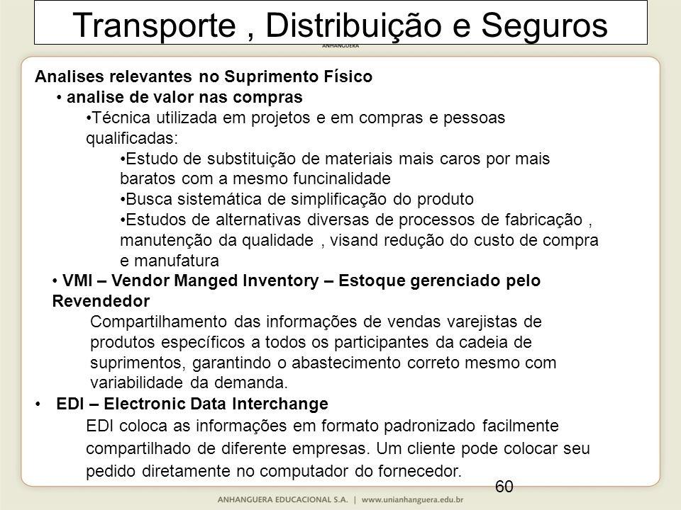 60 Transporte, Distribuição e Seguros Analises relevantes no Suprimento Físico analise de valor nas compras Técnica utilizada em projetos e em compras