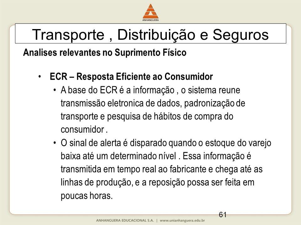 61 Transporte, Distribuição e Seguros Analises relevantes no Suprimento Físico ECR – Resposta Eficiente ao Consumidor A base do ECR é a informação, o