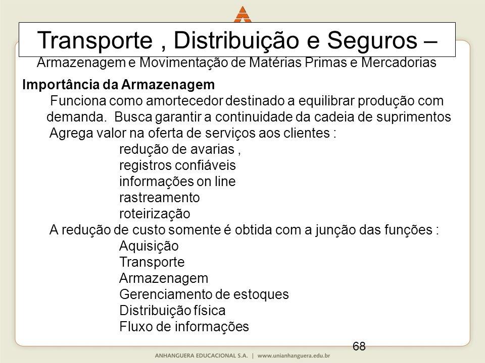 68 Transporte, Distribuição e Seguros – Armazenagem e Movimentação de Matérias Primas e Mercadorias Importância da Armazenagem Funciona como amortecedor destinado a equilibrar produção com demanda.