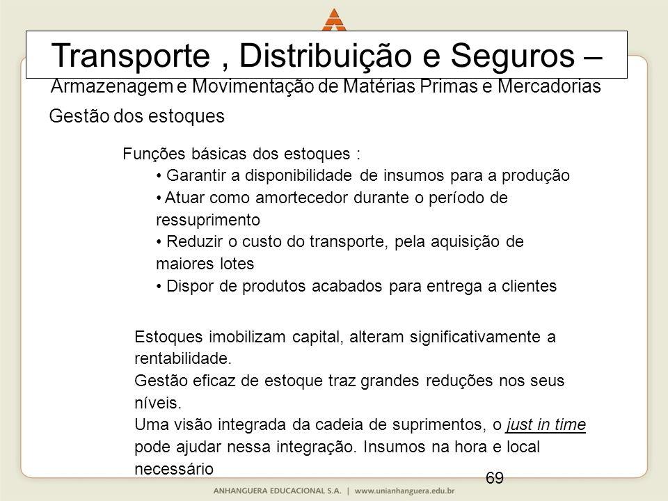 69 Transporte, Distribuição e Seguros – Armazenagem e Movimentação de Matérias Primas e Mercadorias Gestão dos estoques Funções básicas dos estoques :