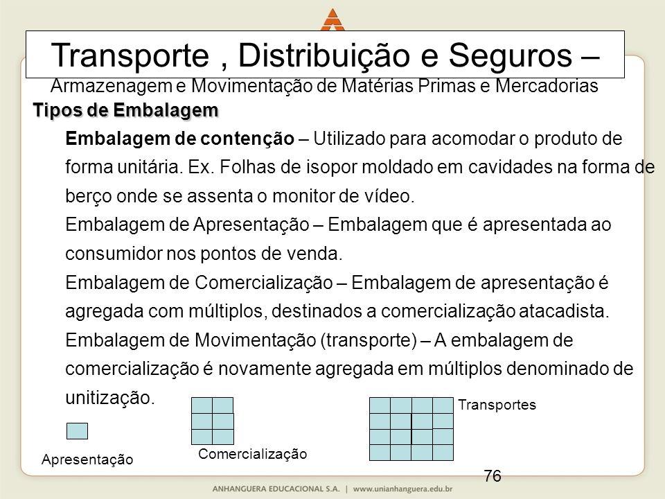 76 Transporte, Distribuição e Seguros – Armazenagem e Movimentação de Matérias Primas e Mercadorias Tipos de Embalagem Embalagem de contenção – Utiliz