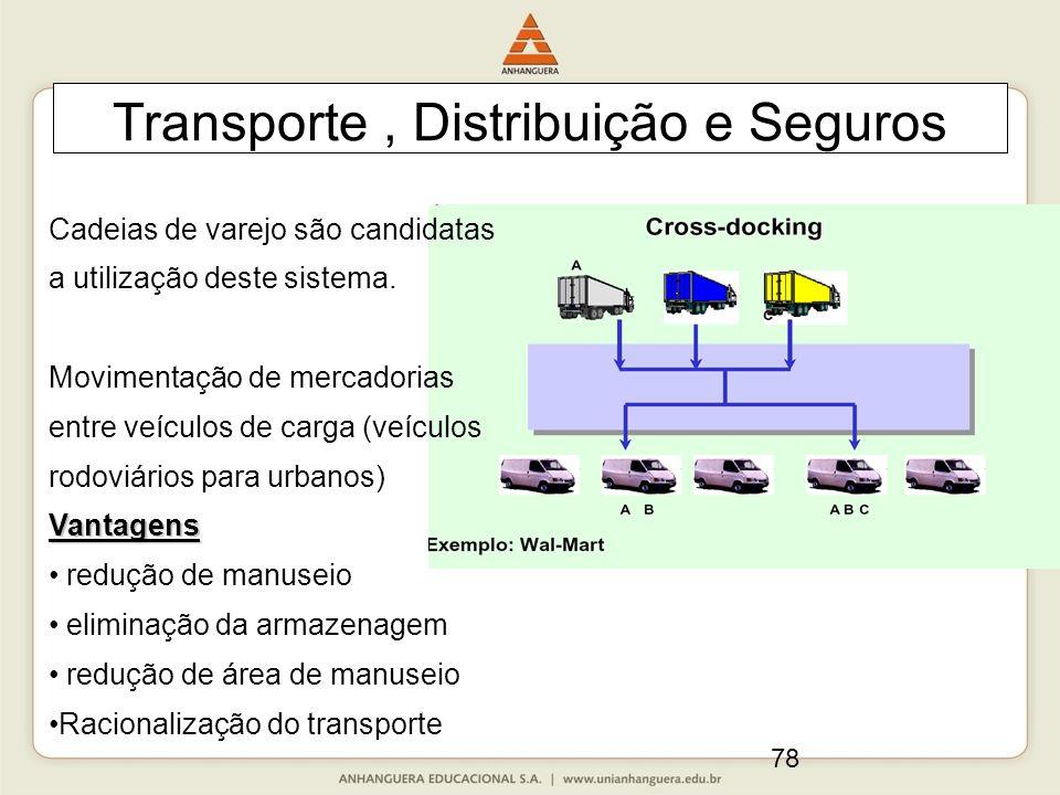 78 Transporte, Distribuição e Seguros Cadeias de varejo são candidatas a utilização deste sistema. Movimentação de mercadorias entre veículos de carga