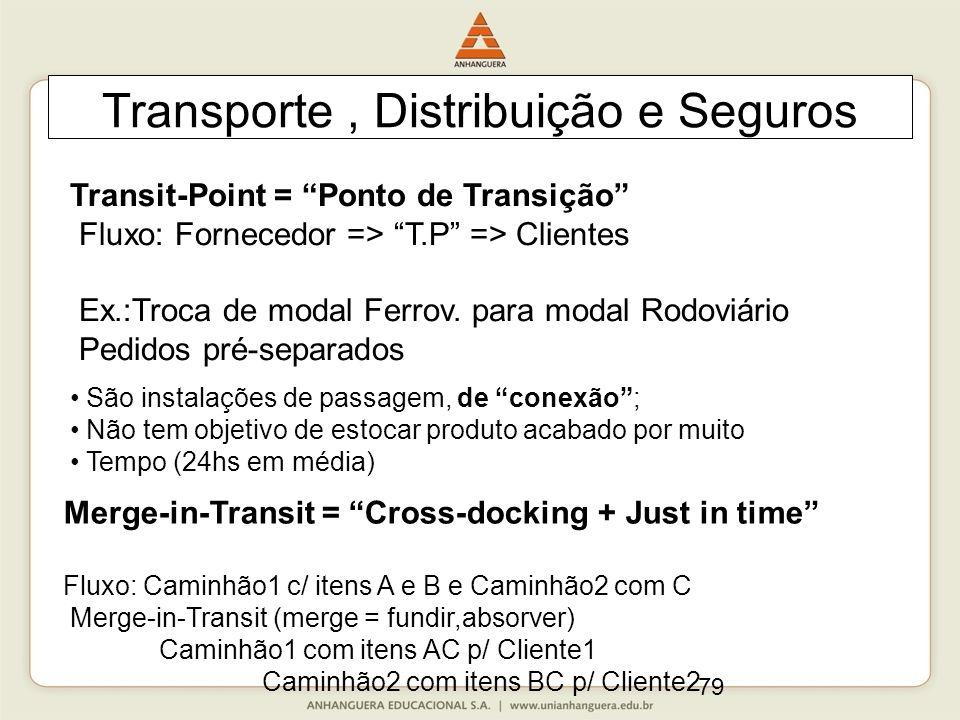 79 Transporte, Distribuição e Seguros Transit-Point = Ponto de Transição Fluxo: Fornecedor => T.P => Clientes Ex.:Troca de modal Ferrov.