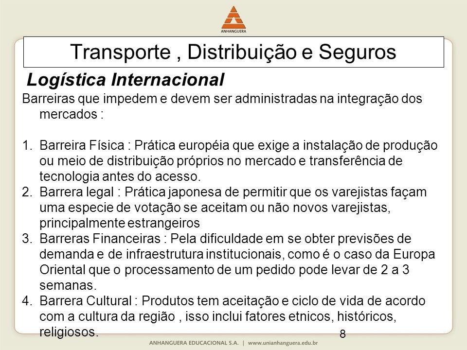 8 Transporte, Distribuição e Seguros Logística Internacional Barreiras que impedem e devem ser administradas na integração dos mercados : 1.Barreira F