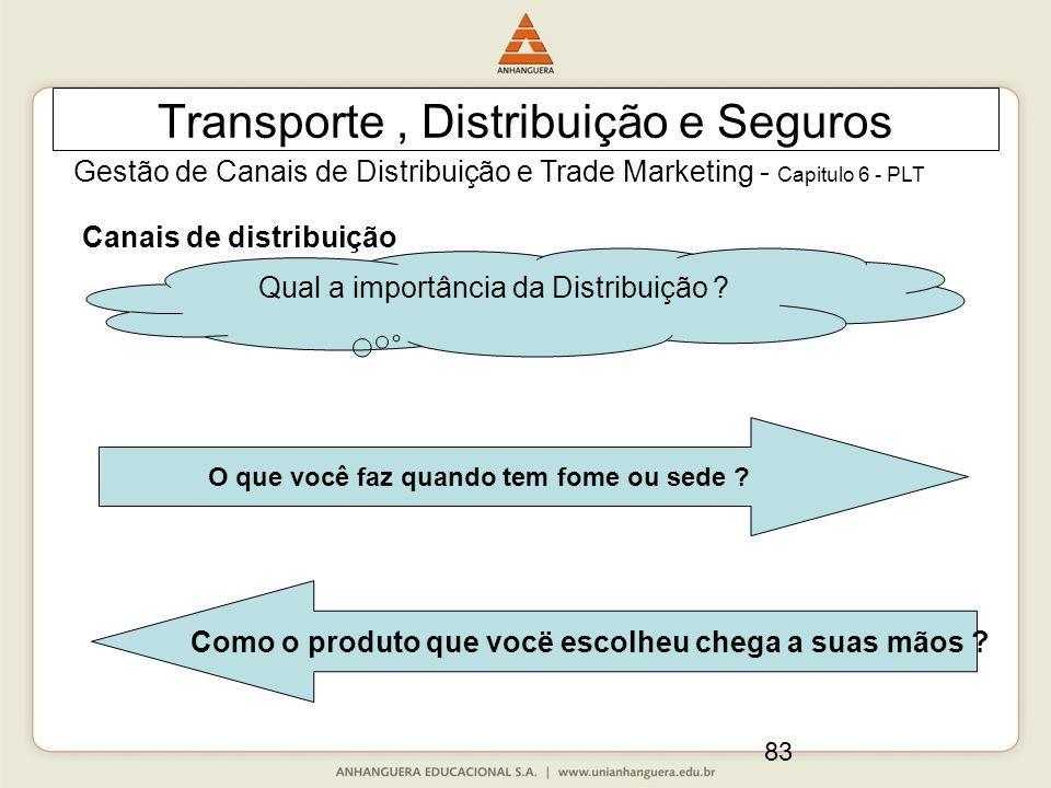 83 Transporte, Distribuição e Seguros Canais de distribuição Qual a importância da Distribuição ? O que você faz quando tem fome ou sede ? Como o prod