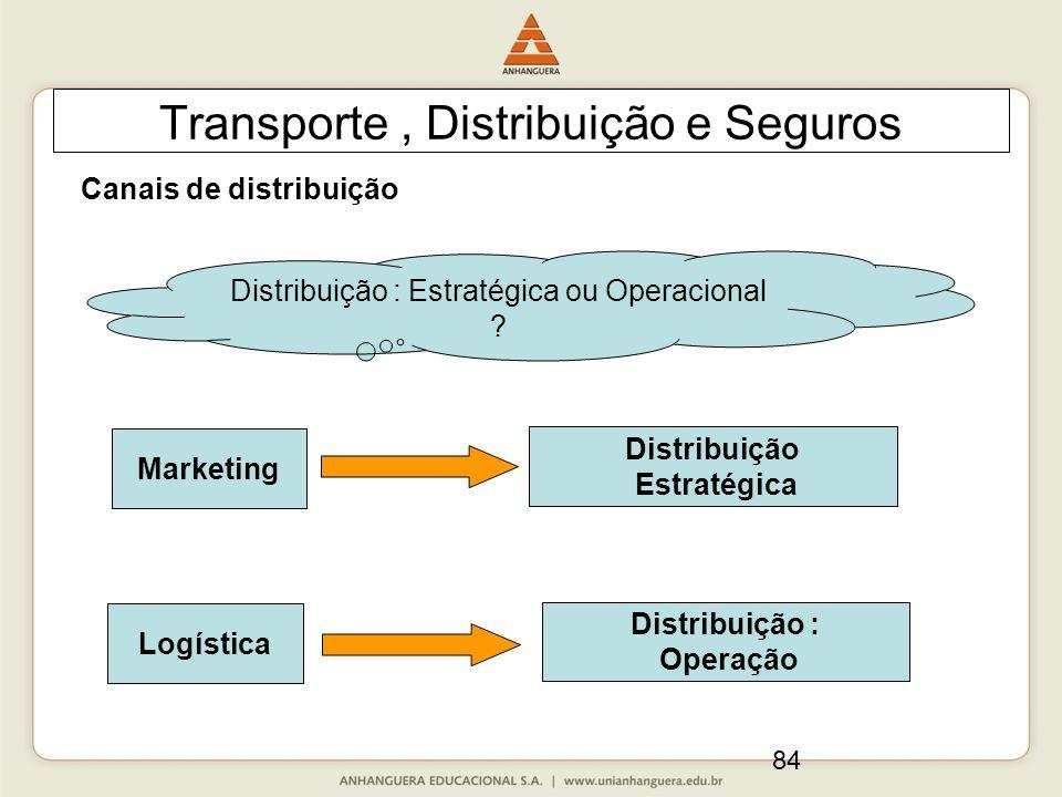 84 Transporte, Distribuição e Seguros Canais de distribuição Distribuição : Estratégica ou Operacional ? Marketing Logística Distribuição : Operação D