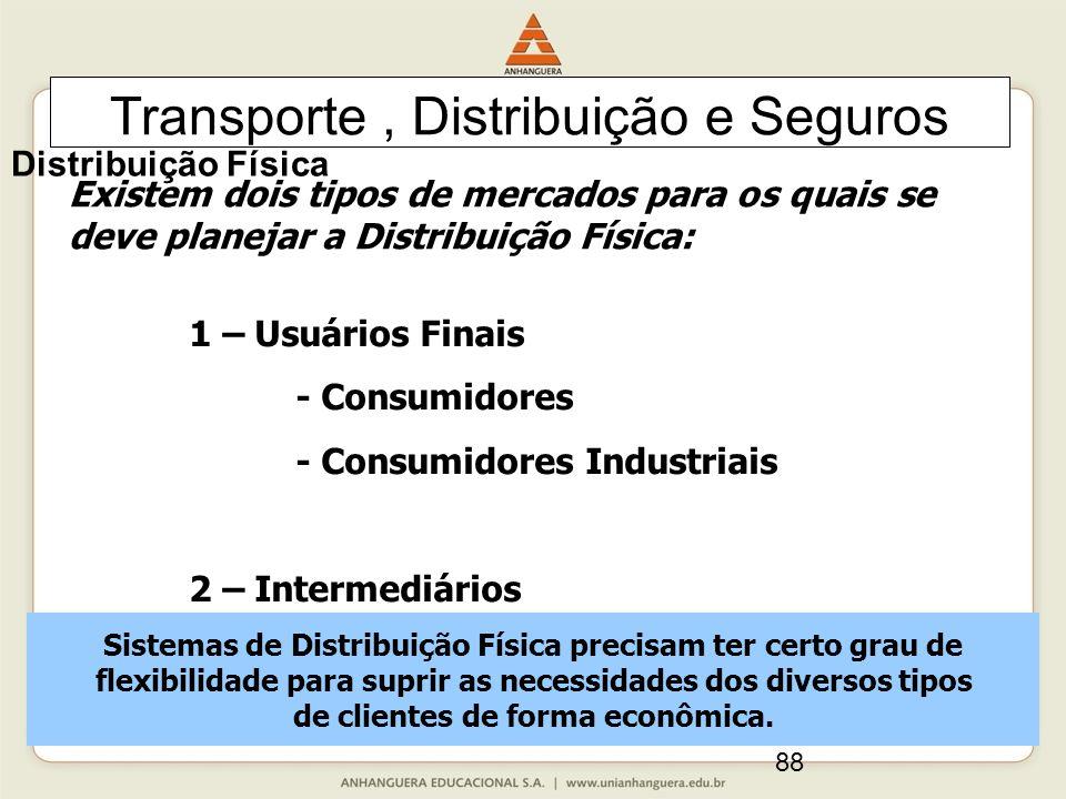 88 Transporte, Distribuição e Seguros Existem dois tipos de mercados para os quais se deve planejar a Distribuição Física: 1 – Usuários Finais - Consu