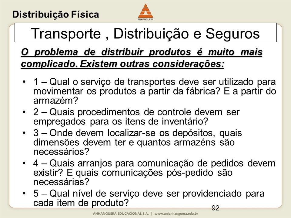 92 Transporte, Distribuição e Seguros O problema de distribuir produtos é muito mais complicado. Existem outras considerações: 1 – Qual o serviço de t
