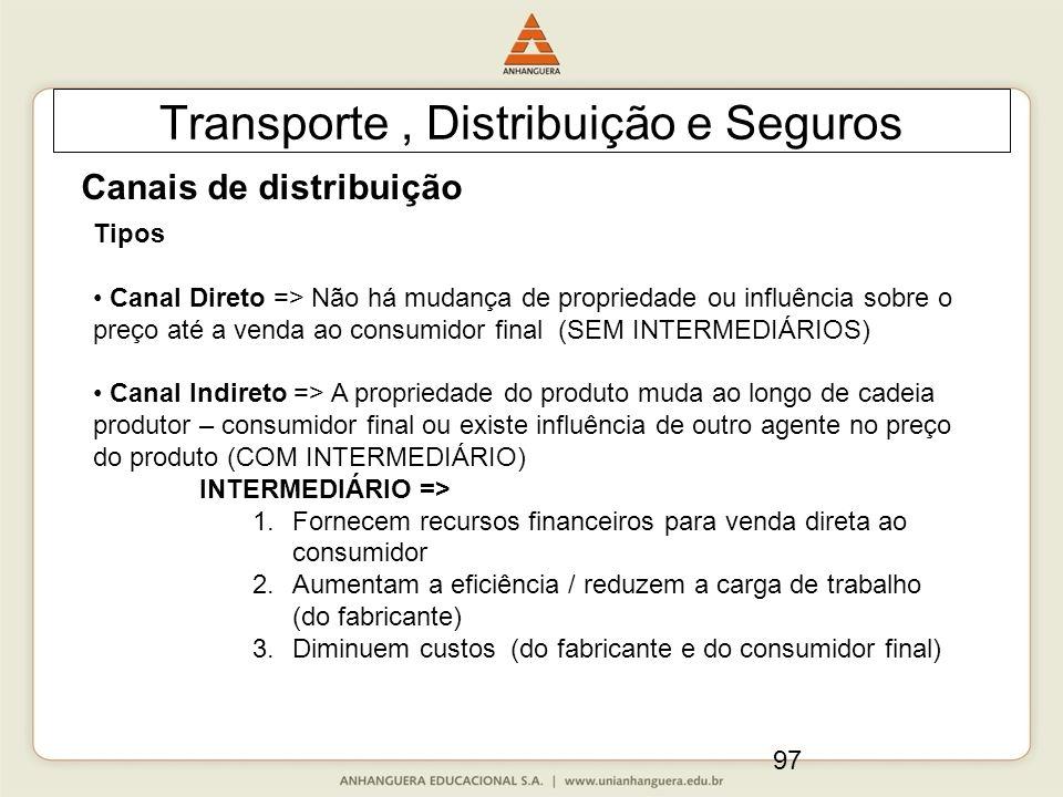 97 Transporte, Distribuição e Seguros Canais de distribuição Tipos Canal Direto => Não há mudança de propriedade ou influência sobre o preço até a ven