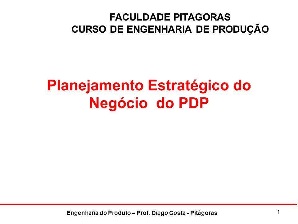 1 Planejamento Estratégico do Negócio do PDP Engenharia do Produto – Prof. Diego Costa - Pitágoras FACULDADE PITAGORAS CURSO DE ENGENHARIA DE PRODUÇÃO