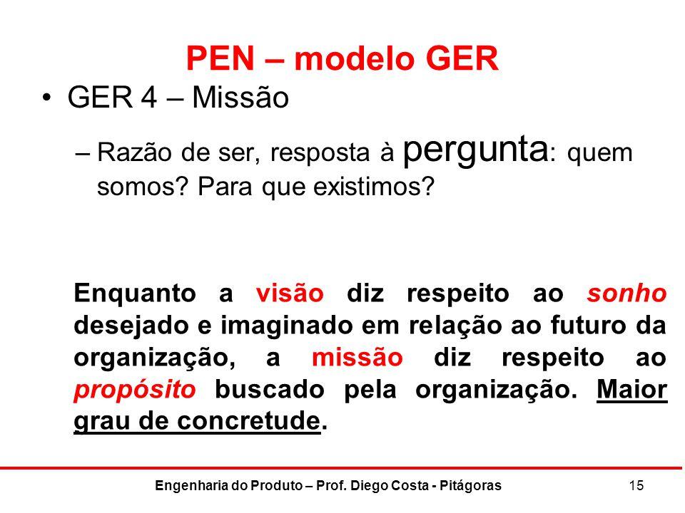 PEN – modelo GER GER 4 – Missão –Razão de ser, resposta à pergunta : quem somos? Para que existimos? 15Engenharia do Produto – Prof. Diego Costa - Pit
