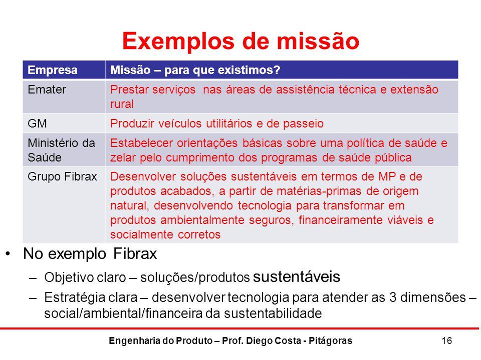 Exemplos de missão No exemplo Fibrax –Objetivo claro – soluções/produtos sustentáveis –Estratégia clara – desenvolver tecnologia para atender as 3 dim