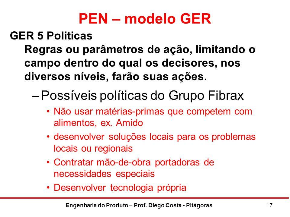 PEN – modelo GER –Possíveis políticas do Grupo Fibrax Não usar matérias-primas que competem com alimentos, ex. Amido desenvolver soluções locais para