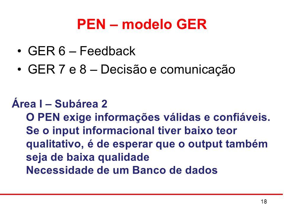 PEN – modelo GER GER 6 – Feedback GER 7 e 8 – Decisão e comunicação 18 Área I – Subárea 2 O PEN exige informações válidas e confiáveis. Se o input inf