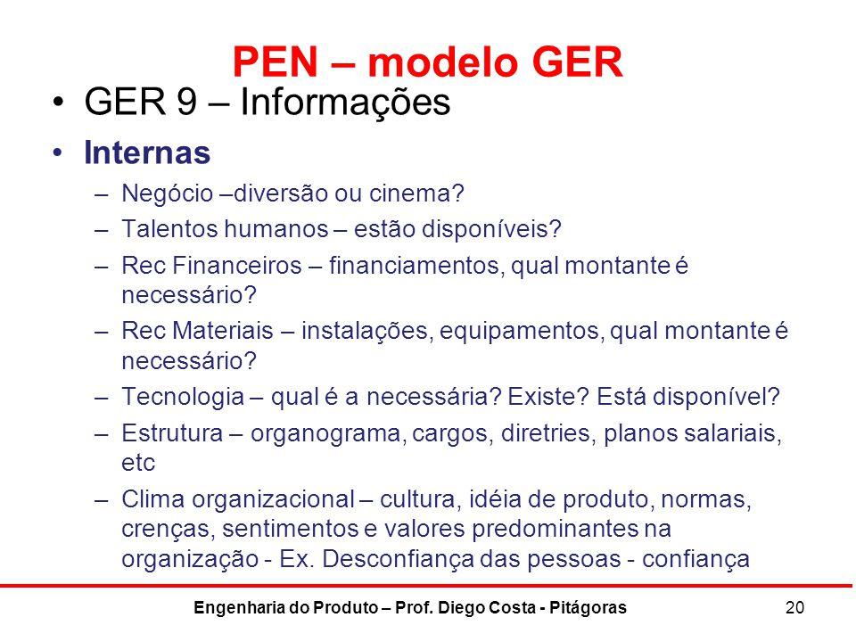 PEN – modelo GER GER 9 – Informações Internas –Negócio –diversão ou cinema? –Talentos humanos – estão disponíveis? –Rec Financeiros – financiamentos,