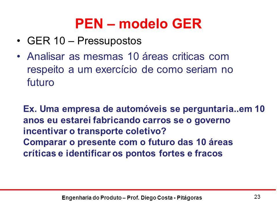 PEN – modelo GER GER 10 – Pressupostos Analisar as mesmas 10 áreas criticas com respeito a um exercício de como seriam no futuro 23 Engenharia do Prod