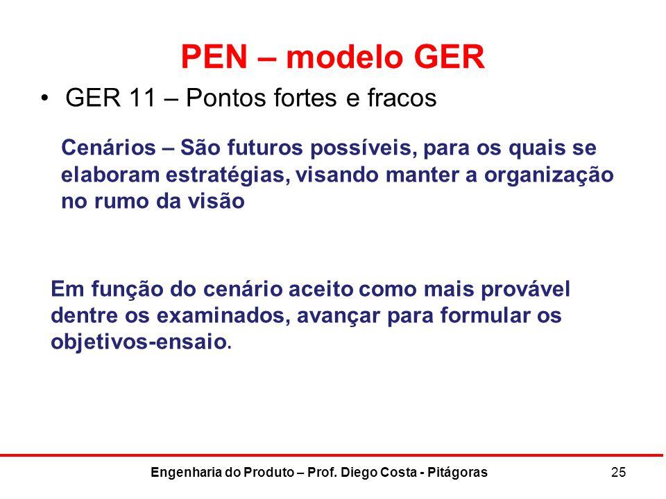 PEN – modelo GER GER 11 – Pontos fortes e fracos 25Engenharia do Produto – Prof. Diego Costa - Pitágoras Em função do cenário aceito como mais prováve