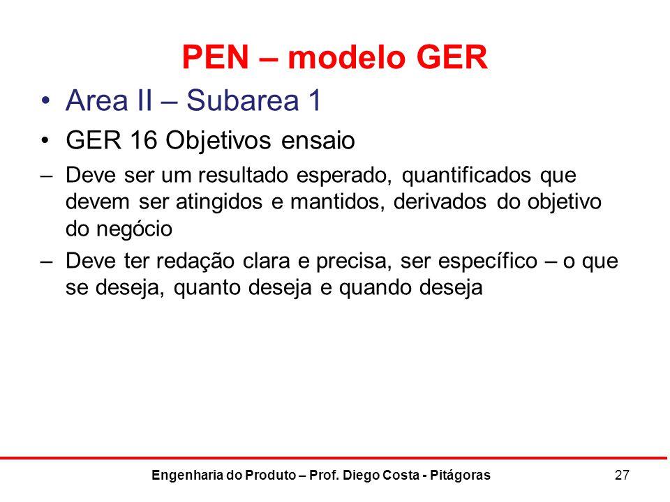 PEN – modelo GER Area II – Subarea 1 GER 16 Objetivos ensaio –Deve ser um resultado esperado, quantificados que devem ser atingidos e mantidos, deriva