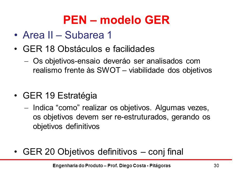 PEN – modelo GER Area II – Subarea 1 GER 18 Obstáculos e facilidades  Os objetivos-ensaio deveráo ser analisados com realismo frente às SWOT – viabil