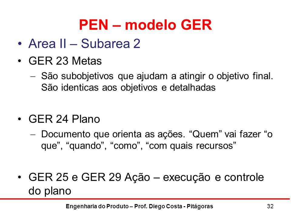 PEN – modelo GER Area II – Subarea 2 GER 23 Metas  São subobjetivos que ajudam a atingir o objetivo final. São identicas aos objetivos e detalhadas G