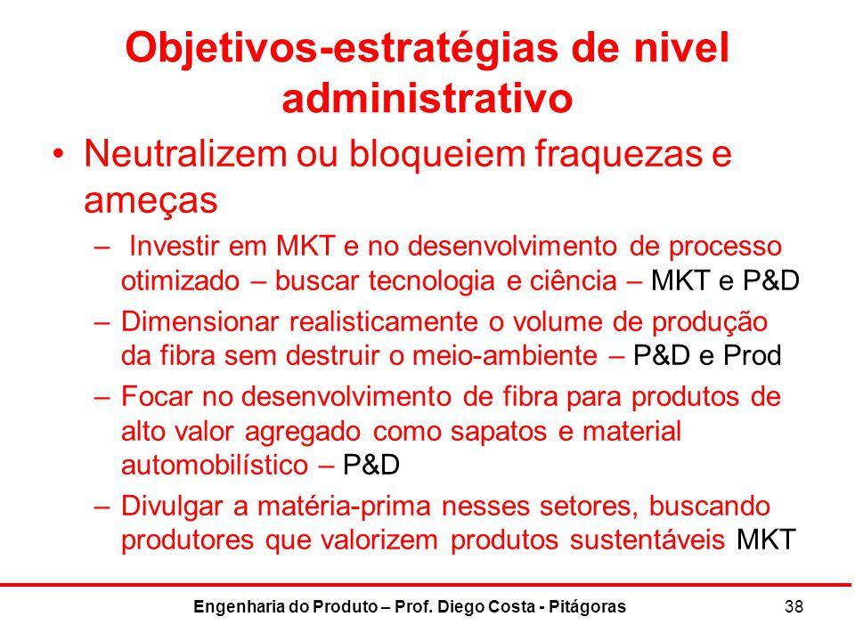Objetivos-estratégias de nivel administrativo Neutralizem ou bloqueiem fraquezas e ameças – Investir em MKT e no desenvolvimento de processo otimizado