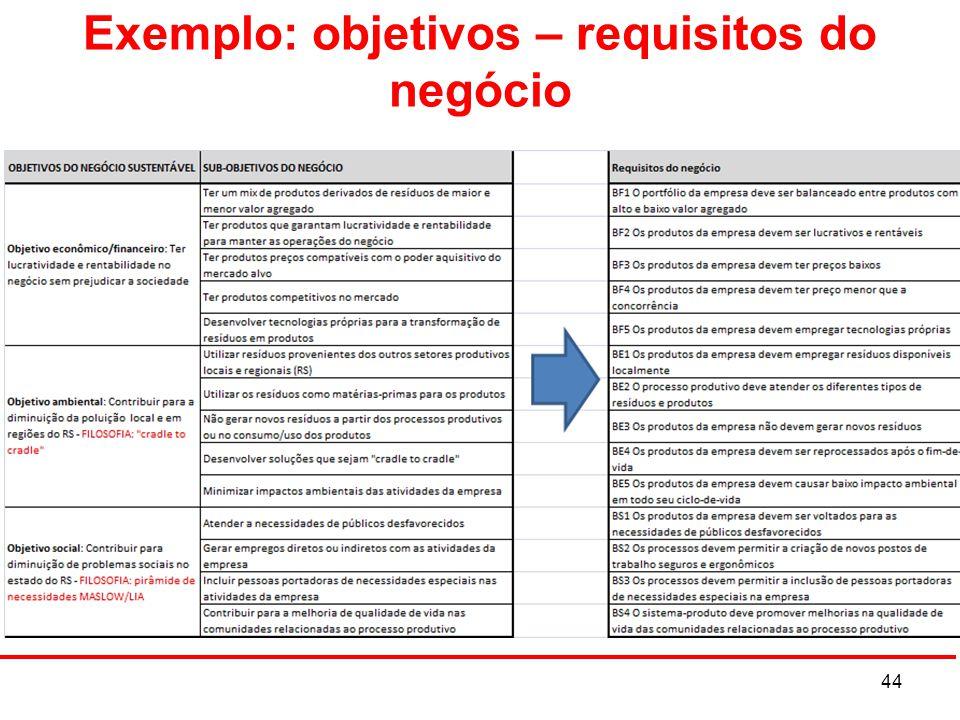 Exemplo: objetivos – requisitos do negócio 44