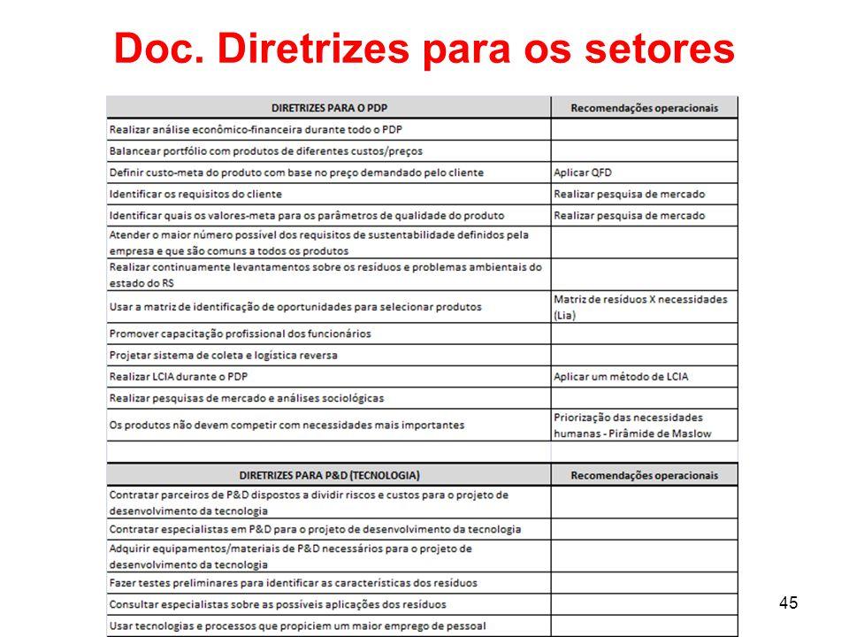 Doc. Diretrizes para os setores Engenharia de Produto 145