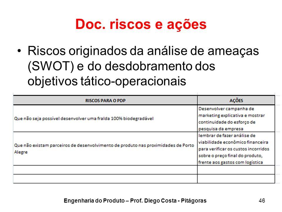 Doc. riscos e ações Riscos originados da análise de ameaças (SWOT) e do desdobramento dos objetivos tático-operacionais 46Engenharia do Produto – Prof