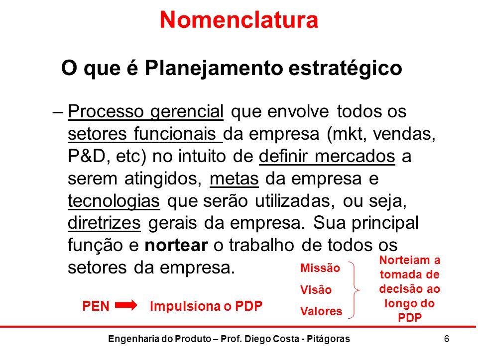 6 Nomenclatura –Processo gerencial que envolve todos os setores funcionais da empresa (mkt, vendas, P&D, etc) no intuito de definir mercados a serem a