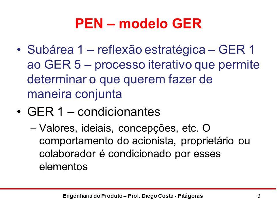 PEN – modelo GER Area II – Subarea 1 GER 18 Obstáculos e facilidades  Os objetivos-ensaio deveráo ser analisados com realismo frente às SWOT – viabilidade dos objetivos GER 19 Estratégia  Indica como realizar os objetivos.