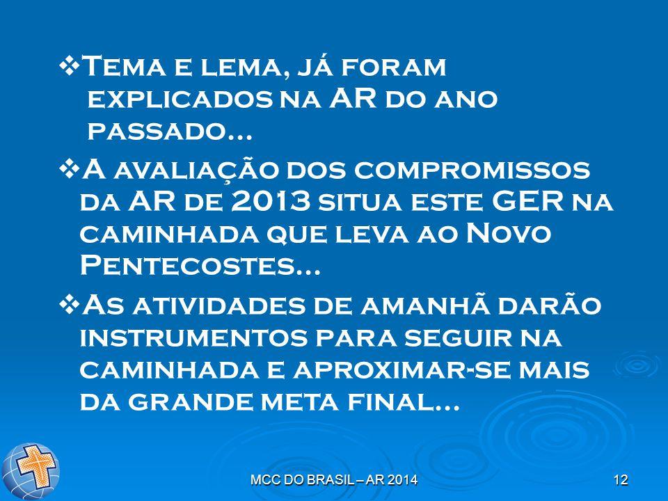 MCC DO BRASIL – AR 201412  Tema e lema, já foram explicados na AR do ano passado...