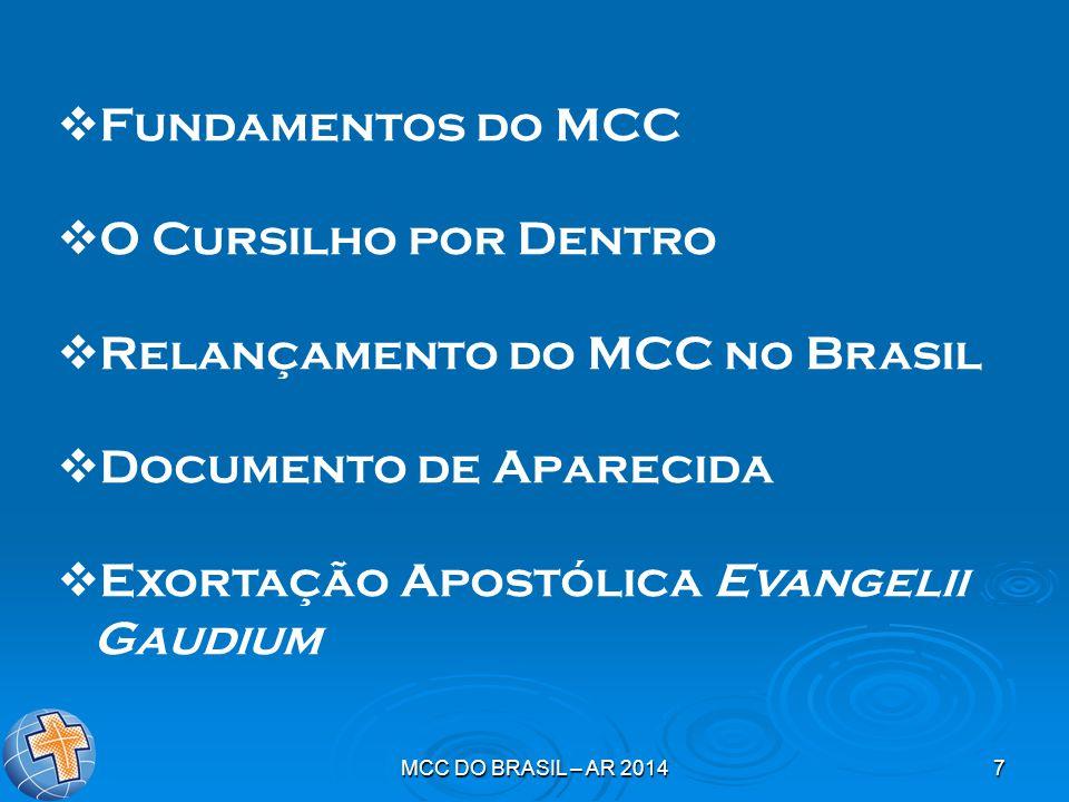 MCC DO BRASIL – AR 20147  Fundamentos do MCC  O Cursilho por Dentro  Relançamento do MCC no Brasil  Documento de Aparecida  Exortação Apostólica Evangelii Gaudium