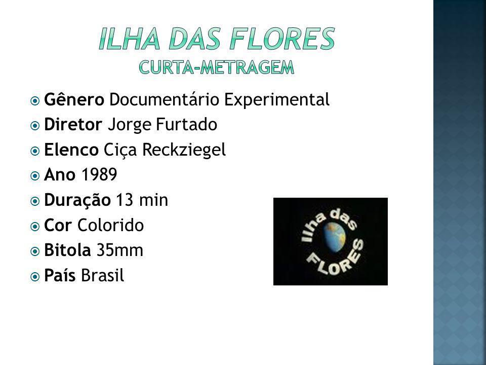  Gênero Documentário Experimental  Diretor Jorge Furtado  Elenco Ciça Reckziegel  Ano 1989  Duração 13 min  Cor Colorido  Bitola 35mm  País Br