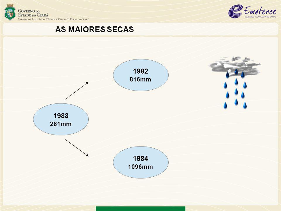 AS MAIORES SECAS 1993 190,20mm 1992 582,60mm 1994 832,80mm