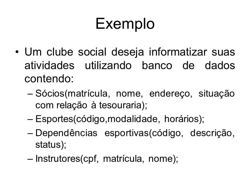 Exemplo Um clube social deseja informatizar suas atividades utilizando banco de dados contendo: –Sócios(matrícula, nome, endereço, situação com relaçã