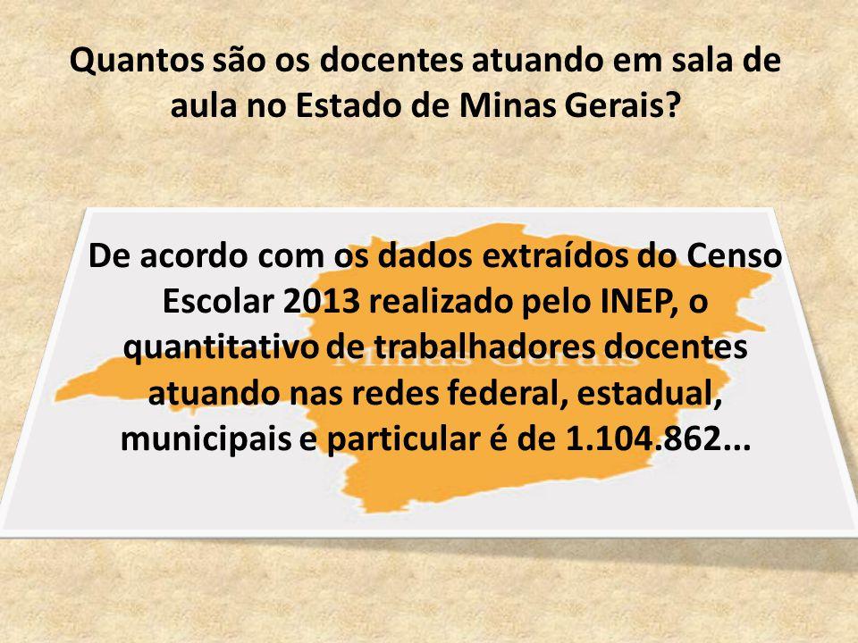 Quantos são os docentes atuando em sala de aula no Estado de Minas Gerais.