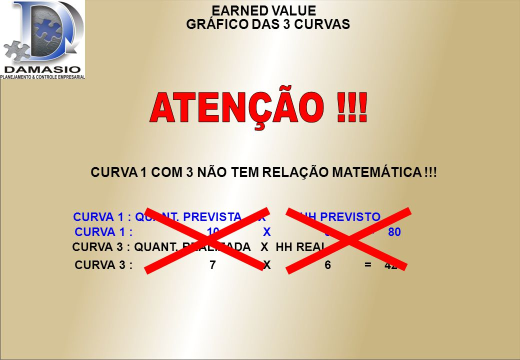EARNED VALUE GRÁFICO DAS 3 CURVAS CURVA 1 : QUANT.